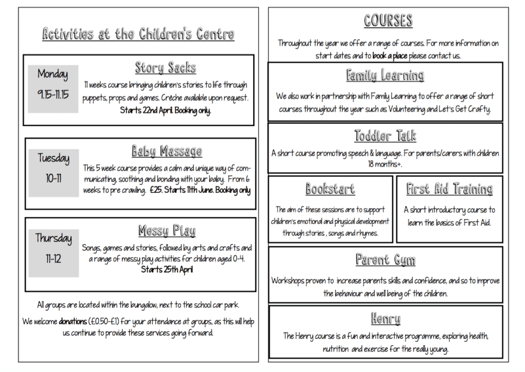 Monday Weekly Classes and Playgroups in North Leeds for 0-4